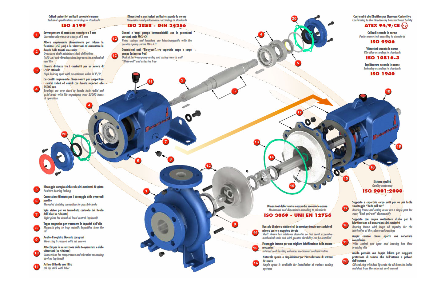 TCH - Chemvac Pumps Limited